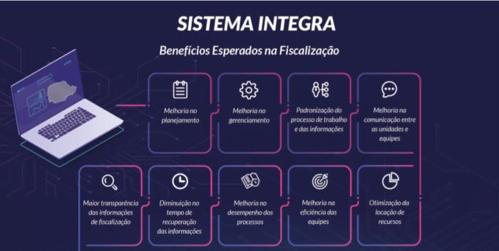 Sistema de Fiscalização