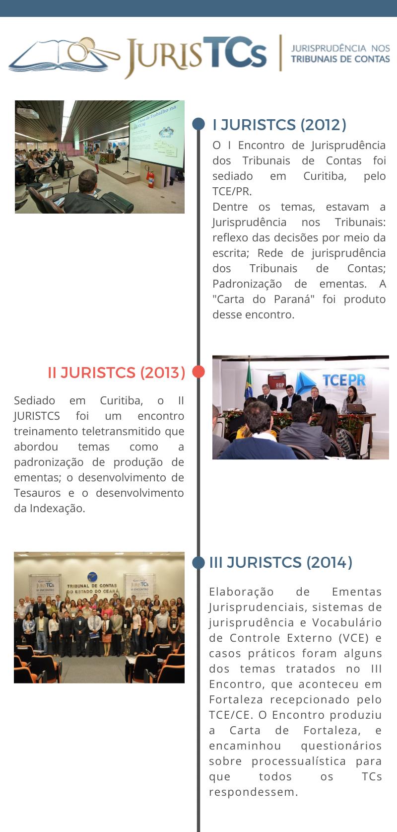 JurisTCs